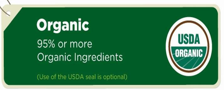 Fraudulent Organic Food Imports How Food Companies Can Decrease